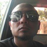 Herry from Banyuwangi | Man | 36 years old | Capricorn