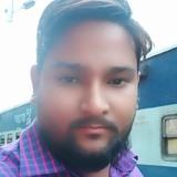 Parvez from Gorakhpur | Man | 25 years old | Virgo