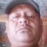 Bigbadd from Rotorua | Man | 47 years old | Aries