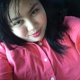 Pinkyrose from Kodiak | Woman | 29 years old | Aries