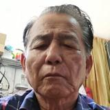 Allantan from Perai | Man | 56 years old | Aries