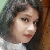 Pratiyush from Bhubaneshwar | Woman | 27 years old | Scorpio