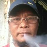 Yopamul59 from Tanjungkarang-Telukbetung | Man | 44 years old | Libra