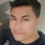 Darshan from Delhi Paharganj   Man   28 years old   Aries