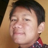 Willy from Cimahi | Man | 19 years old | Pisces