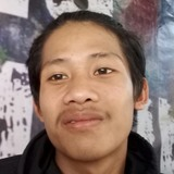 Dandi from Bogor | Man | 20 years old | Libra