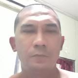 Migohiday0U from Dumai | Man | 41 years old | Taurus