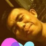 Very from Makassar | Man | 22 years old | Libra