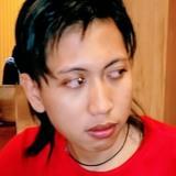 Dan from Kudus | Man | 28 years old | Capricorn