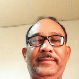 Sha from Dubai | Man | 57 years old | Aries