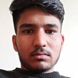 Nikk from Jaipur | Man | 20 years old | Sagittarius
