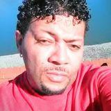 Rico from Memphis | Man | 42 years old | Gemini