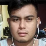 Wicho from Toledo | Man | 26 years old | Sagittarius