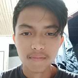 Mhdgusti from Kabanjahe | Man | 23 years old | Sagittarius