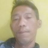 Kionto9Q from Karawang | Man | 43 years old | Cancer