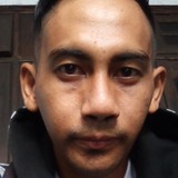 Santoso from Surabaya   Man   30 years old   Scorpio