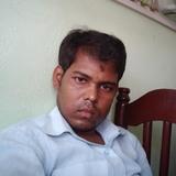 Devanand from Madhubani | Man | 22 years old | Virgo
