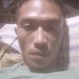 Sinyo from Blitar | Man | 36 years old | Virgo