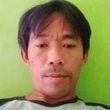 Widodopeny3T from Salatiga   Man   35 years old   Virgo