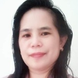 Roselyn from Doha | Woman | 47 years old | Capricorn