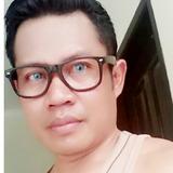 Roman from Teluknaga | Man | 43 years old | Aries