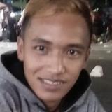 Yanto from Manokwari | Man | 21 years old | Aries