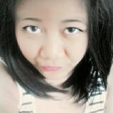 Shin Junkii????? from Jakarta | Woman | 27 years old | Capricorn