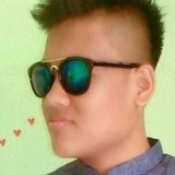 Megianggara6Ij from Baturaja   Man   21 years old   Cancer
