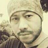 Topik from Tanjungkarang-Telukbetung   Man   40 years old   Pisces