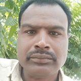 Harvinder from Dhuri | Man | 44 years old | Gemini