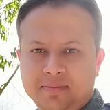 Ashwin from Cochin | Man | 34 years old | Scorpio