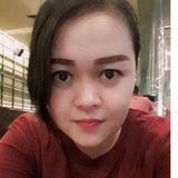 Ds from Semarang   Woman   30 years old   Sagittarius
