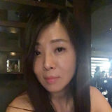Sharonm from Rowland Heights | Woman | 40 years old | Virgo