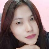 Rinasantika00P from Santa Clara   Woman   22 years old   Cancer
