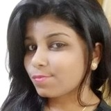 Nikki from Pune | Woman | 24 years old | Gemini