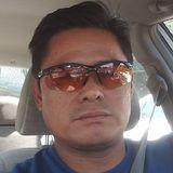 Jose from Asheboro | Man | 50 years old | Capricorn