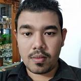 Chaidir from Lhokseumawe | Man | 27 years old | Aries