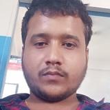 Raj from Bhubaneshwar | Woman | 27 years old | Scorpio