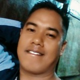 Andrey from Banda Aceh | Man | 34 years old | Gemini