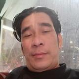 Basillio from Auckland | Man | 44 years old | Taurus