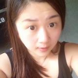 Nina from Singapur   Woman   39 years old   Aquarius