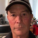 Aussie from Rockingham   Man   56 years old   Scorpio