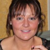Joeyjojo from Gloucester | Woman | 37 years old | Capricorn