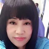Tinameng from San Gabriel | Woman | 46 years old | Aquarius