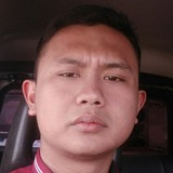 Ahmad from Bandung | Man | 23 years old | Leo