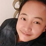 Ian from Doha | Woman | 29 years old | Aries