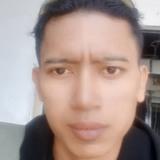 Abie from Karangasem   Man   29 years old   Libra