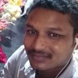Krish from Hyderabad | Man | 26 years old | Scorpio