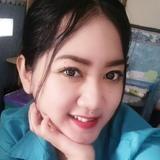 Cittarty from Surabaya | Woman | 27 years old | Scorpio