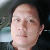 Hndealosh from Sampang | Man | 28 years old | Gemini